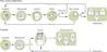 preprints for the life sciences